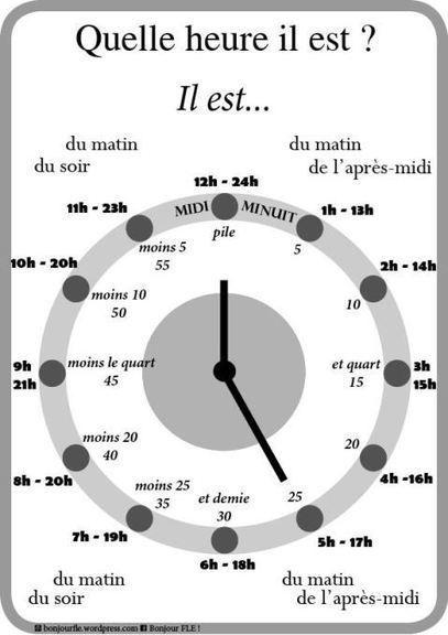 Quelle heure il est ? | Ressources visuelles de FLE | Scoop.it