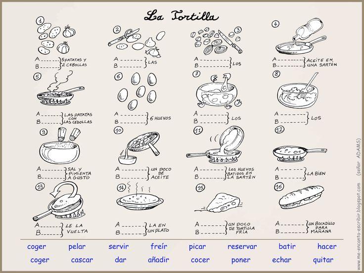 Me encanta escribir en español: el imperativo