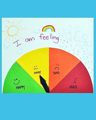 "Activities: Make a ""Mood Meter"" Sign - looks like a cool activity."