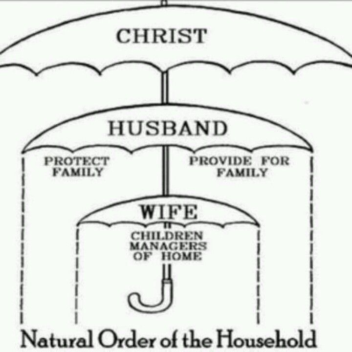 There may be variations within families as to how God uses individual gifts to meet family needs generally and circumstantially; but women are natural nurturers and men have deep seeded desire to protect and provide for their families. Mutual respect in how this  plays out is imperative.
