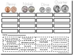 Coin Anchor Charts. Teaching Money in 1st and 2nd grade.