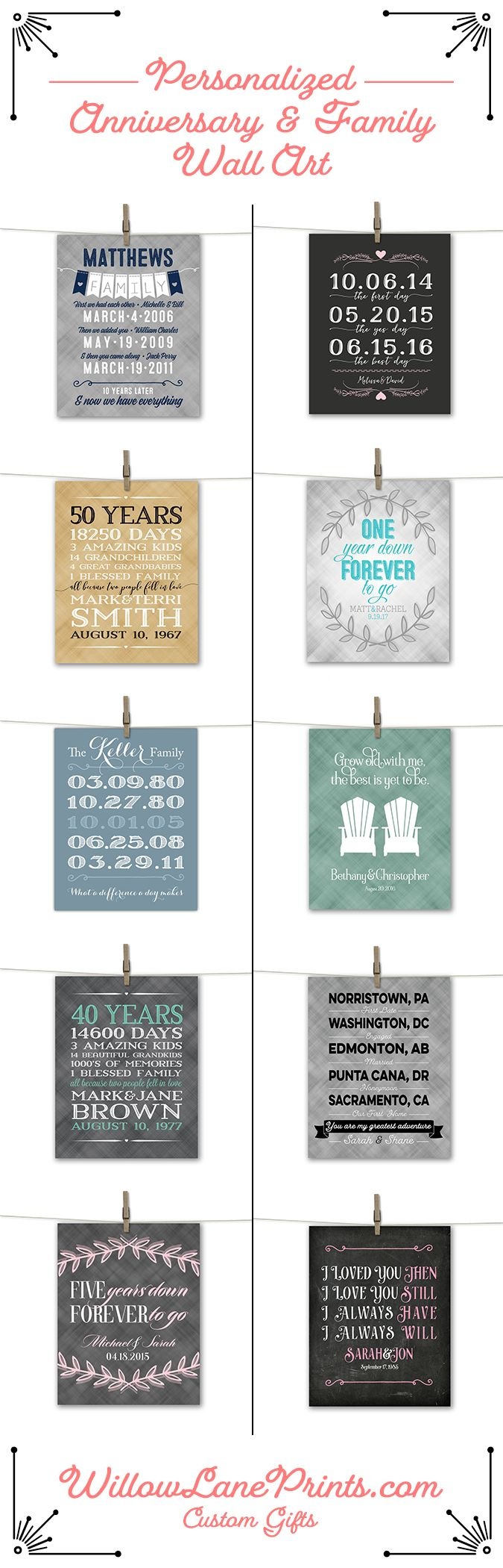 38 best Custom Anniversary gift ideas for him or her images on ...