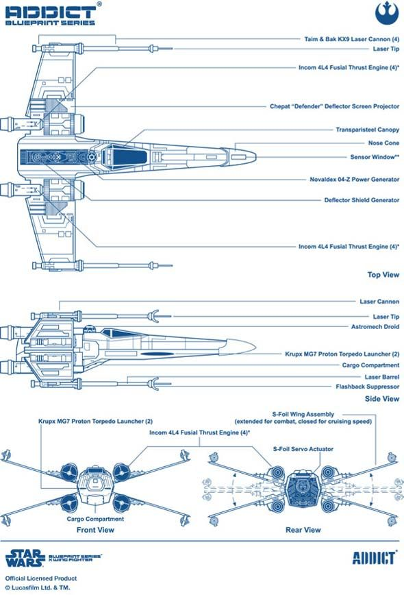 107 best BlueprintS images on Pinterest Perspective, Architectural - new malaysia education blueprint wikipedia