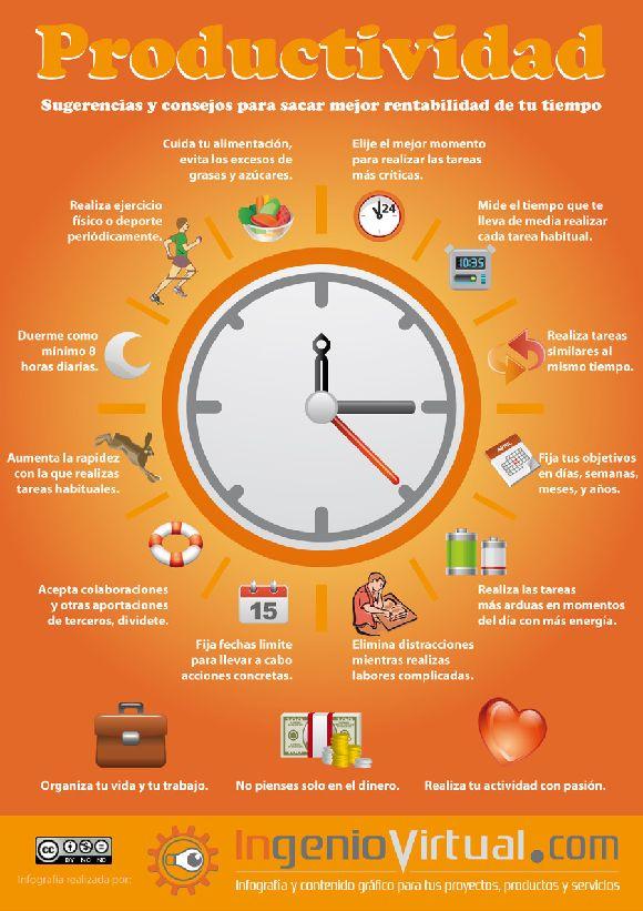 15 consejos sobre productividad. #Emprendedores #Productividad