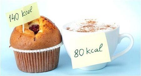 Cara Batasi Asupan Kalori Untuk Dapatkan Tubuh Langsing