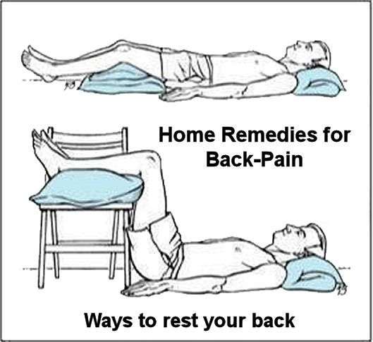Home Remedies for Back-Pain