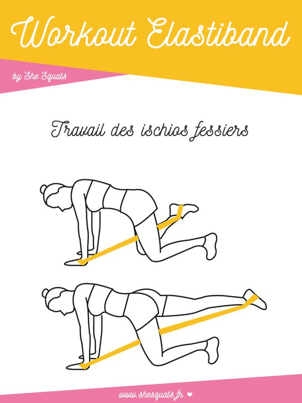 L'exercice idéal pour sculpter vos jambes et fessiers