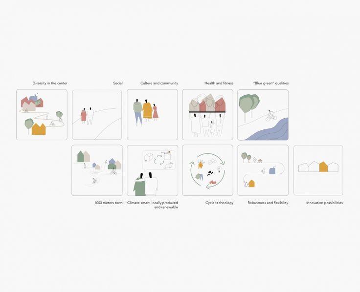 79 besten Diagram Bilder auf Pinterest | Arquitetura, Architektur ...