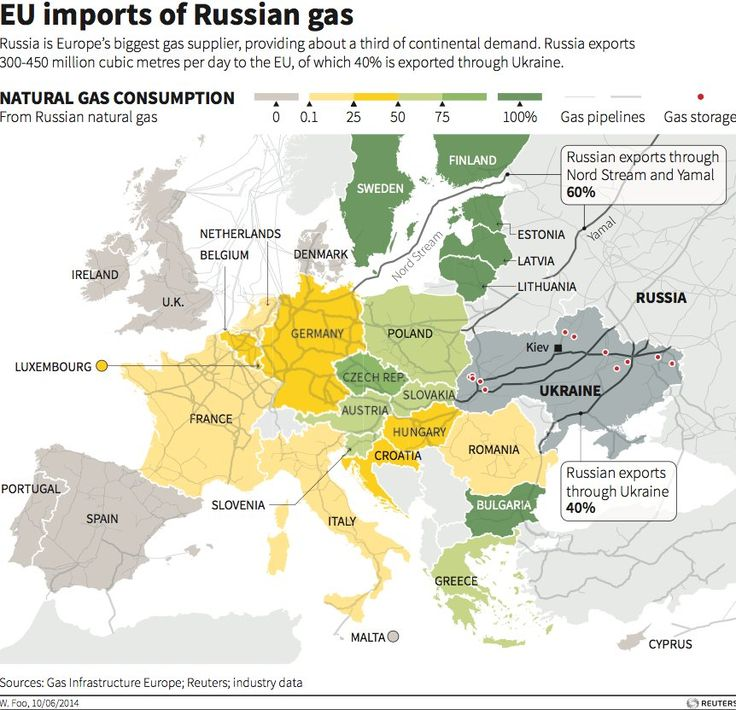 compare europe infrastructure and russia The worst-case scenario in the russia-ukraine crisis would be a war between the two states  how do russia's and ukraine's armies compare  its infrastructure of military bases remains .