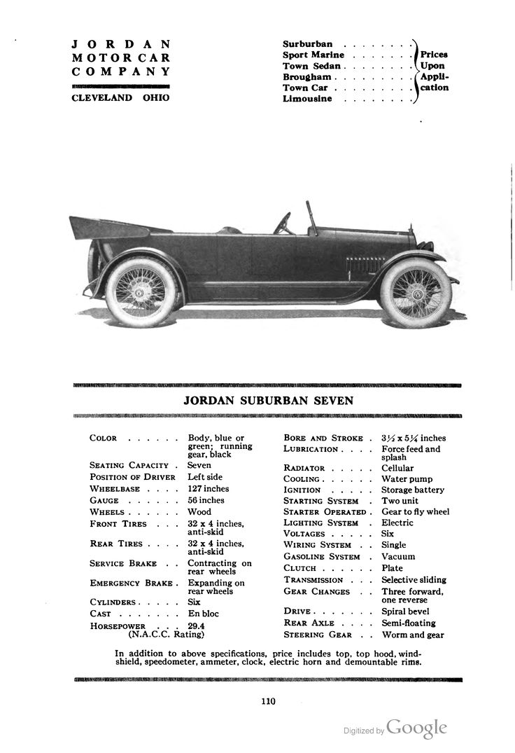 35 best Miscellaneous Prewar Cars images on Pinterest | Cars, Autos ...