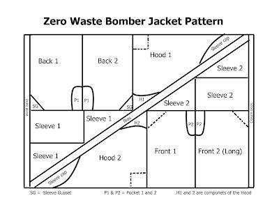 Zero Waste Bomber Jacket Pattern