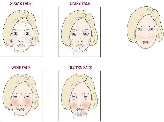 Different substances can have different effects on the face, from spots to swollen eyelids to forehead wrinkles