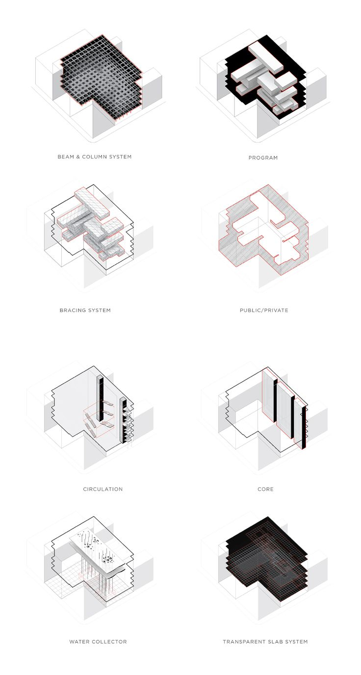 thesis architecture projects