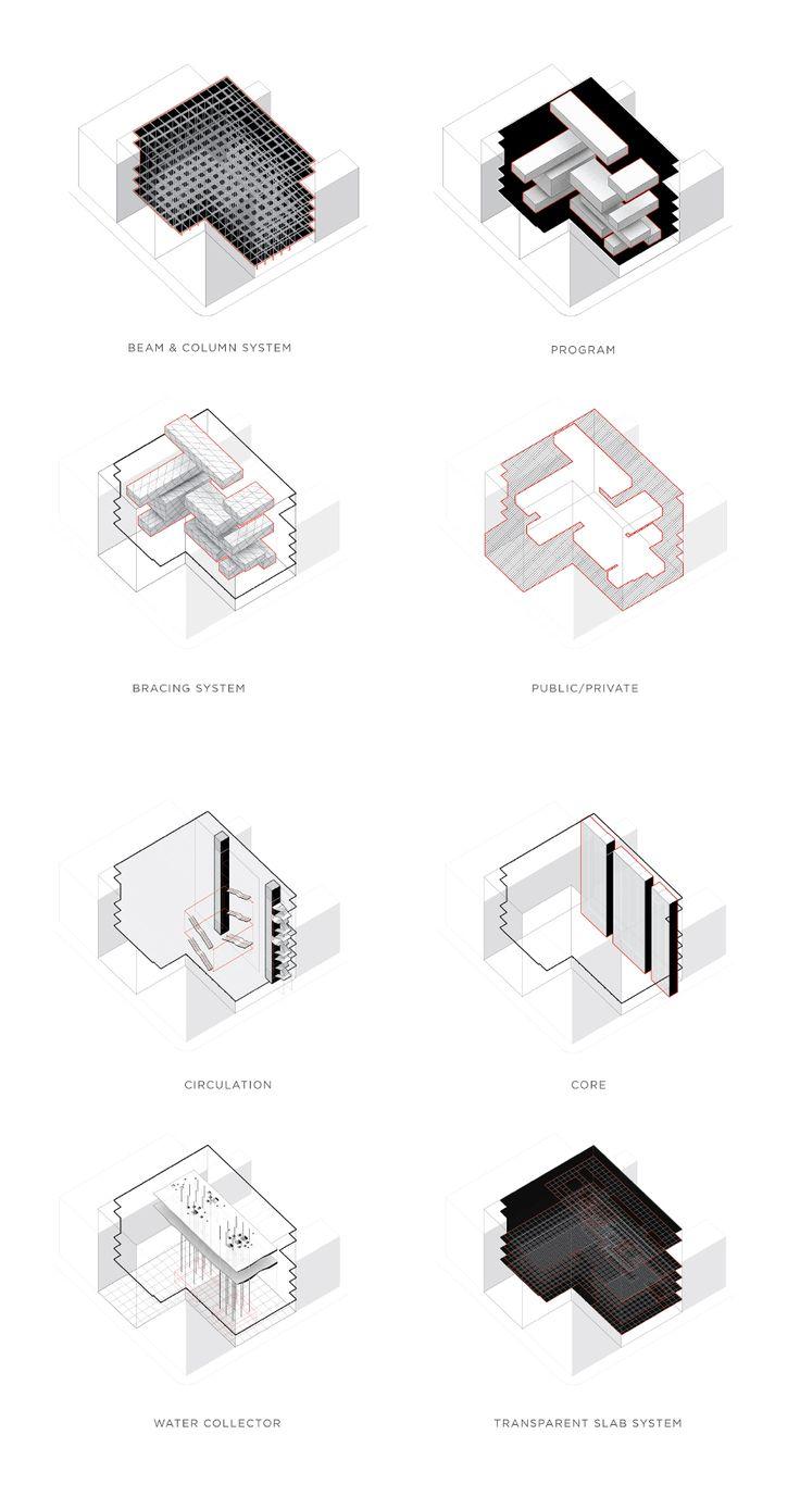 8 best concept concept generation techniques images on for Conceptual architecture diagram