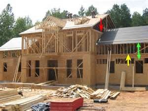 Image Search Results for new home framing