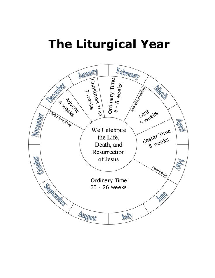 Liturgical Calendar Ideas : Liturgical year coloring page catholic and religious