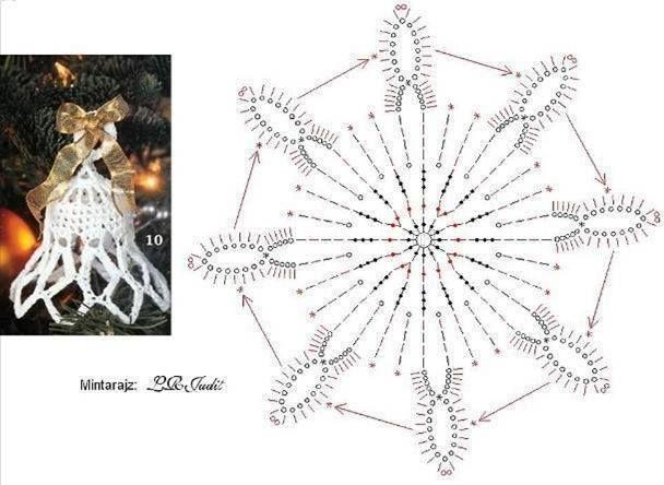 Dzwoneczki na choinkę      Schematy zaczerpnięte z internetu ze strony Pinterest