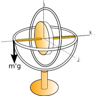 Dans les capteurs : un GYROSCOPE est un capteur de position angulaire et un gyromètre un capteur de vitesse angulaire. Le gyroscope donne la position angulaire (selon un, deux ou les trois axes) de son référentiel par rapport à un référentiel inertiel (ou galiléen)............In sensors: a gyro is an angular position sensor and a gyro angular velocity sensor. The gyro gives the angular position (in one, two or three axes) of the frame relative to an inertial reference frame (or Galilean)…