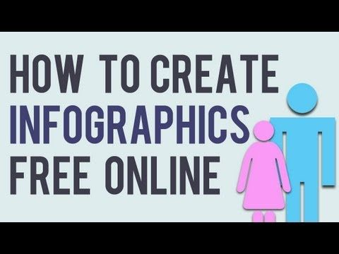 How to Create Infographics Free Online | Make Infographics Without Photoshop