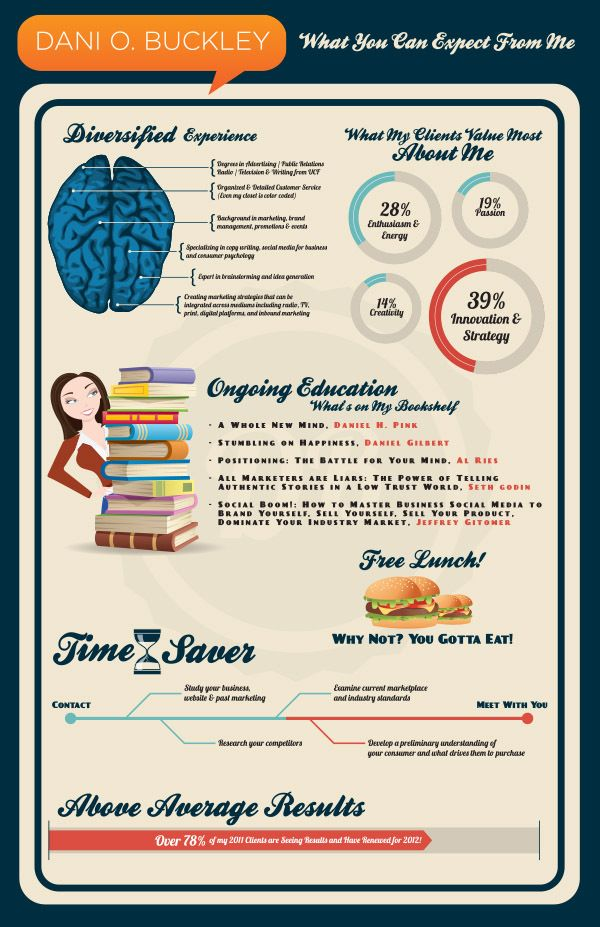 126 best Infographic Resume images on Pinterest Resume templates - personal resume website example