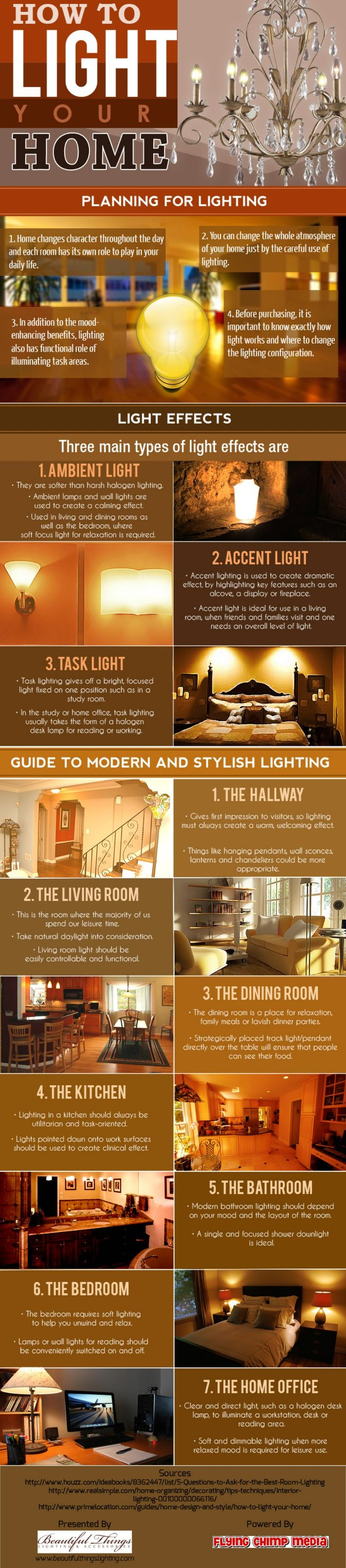 Figure Out The Best Lighting For Your Home   50 Amazingly Clever Cheat  Sheets Part 76