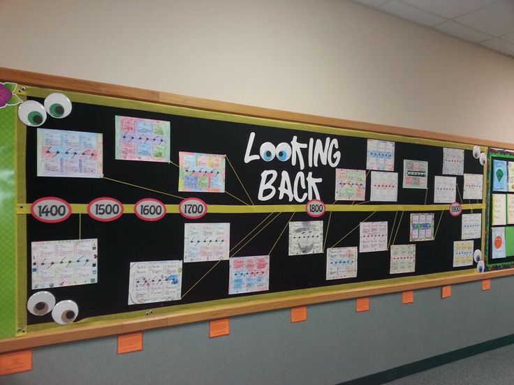 Bulletin Board - Looking back. Made with timeline of famous people. 3rd Grade. Eyeballs made from paper and clear desert plates.