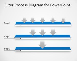 Filter Process Diagram for PowerPoint presentations with arrows and stages #PowerPoint #templates