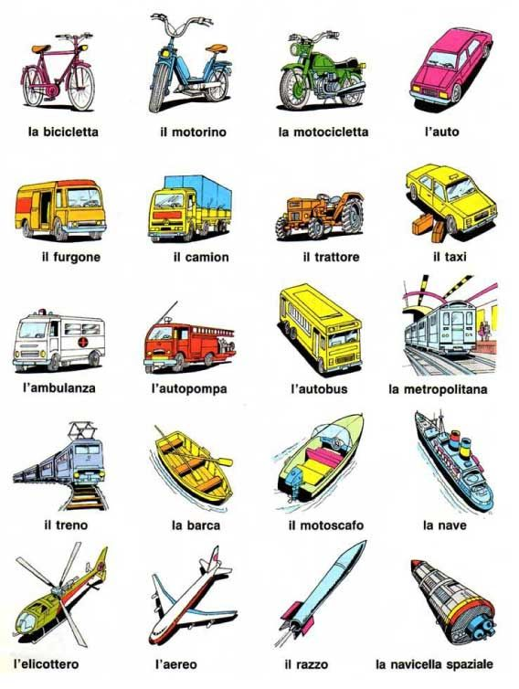 Italian Transport Words