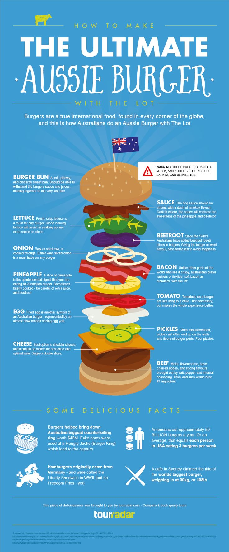 australian burger with the lot - Google Search