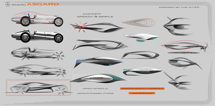 Mercedes-Benz Racing Drone Design -Personal Project on Behance