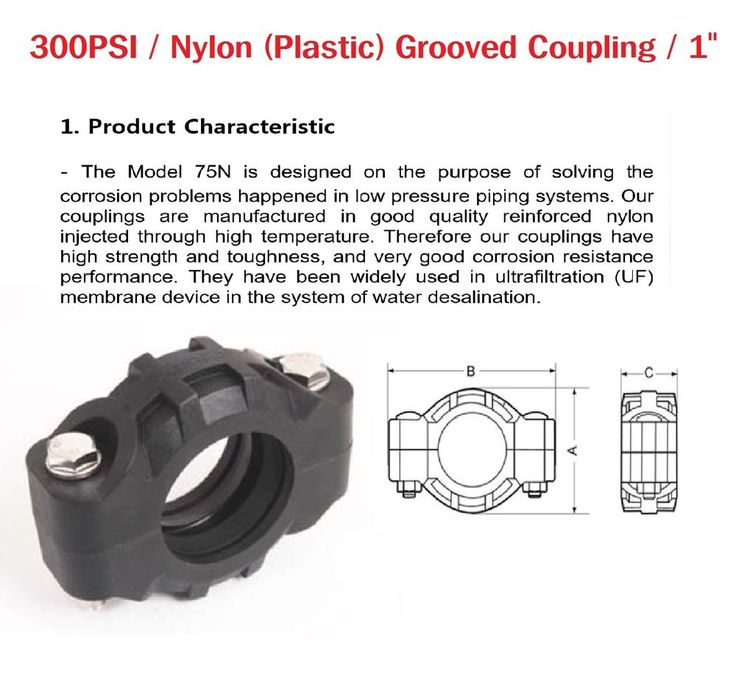 """300 PSI Nylon Plastic Grooved Coupling 1""""(25A) Made In Korea"""