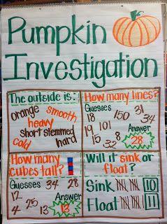 Mrs. Lowes' Kindergarten Korner: Pumpkin Investigation