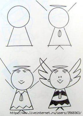 Einfache Figuren zeichnen
