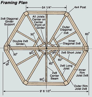 Hexagon gazebo plans google search build do draw for Octagon deck plans free