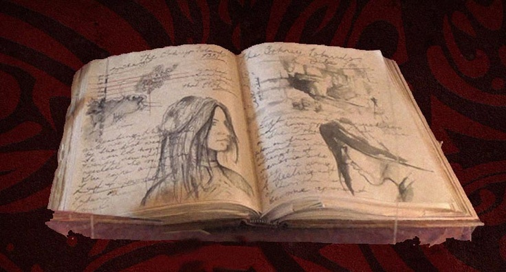 Sketchbooks On Pinterest