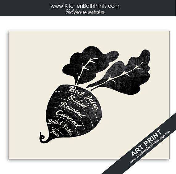 Beet Vegetable Butcher Diagram Series Art by KITCHENBATHPRINTS