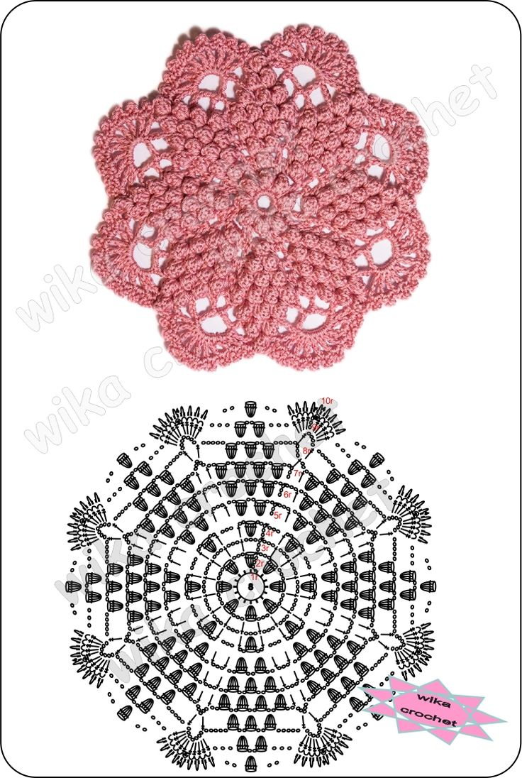 1565 best crochet patterns images on pinterest centerpieces crochet patterns free crochet patterns free baby crochet patterns for beginners crochet patterns bankloansurffo Gallery