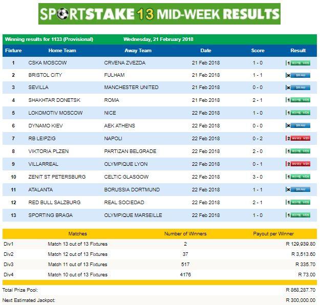 #SportStake13 Mid-Week Results - 21 February 2018  https://www.playcasino.co.za/sportstake-13-mid-week-results-21-february-2018.html
