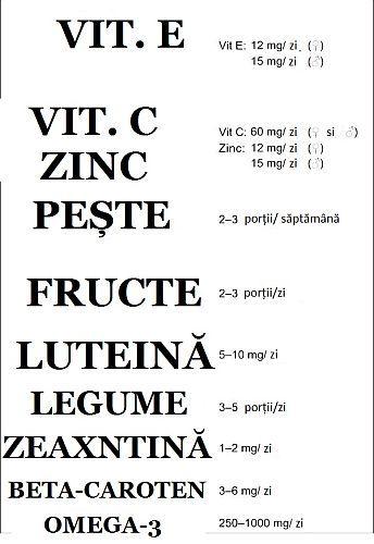 vitamine pentru ochi 2