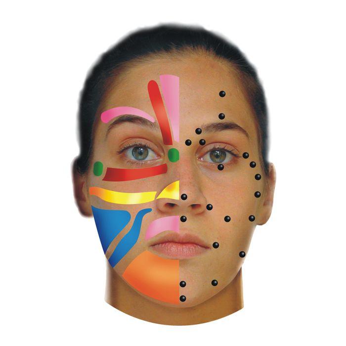 Коруги можно назвать нехирургической пластикой лица: массаж воздействует на кости черепа, заставляя их сдвигаться в нужном направлении. В результате:    - улучшается микроциркуляция, - выводятся шлак…