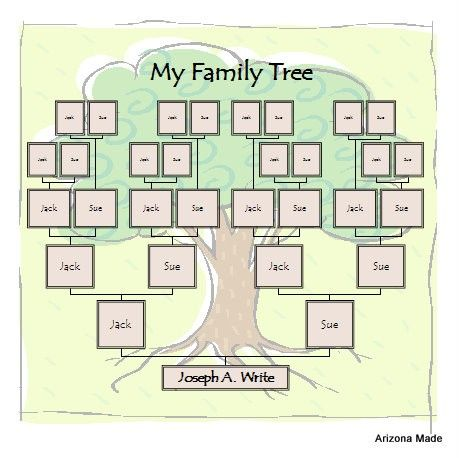 21 best Family Tree images on Pinterest Family tree chart - family tree chart template