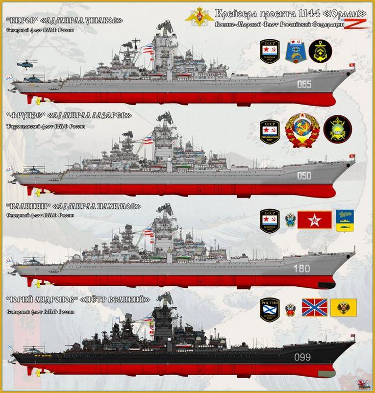 soviet and russian cruisers of project 1144 kirov by kara alvama on deviantart