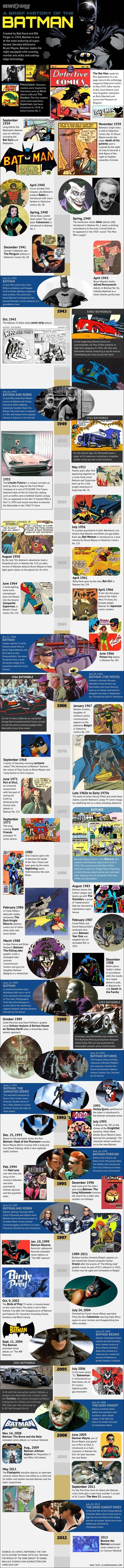 75 ans de l'histoire de #Batman en une #infographie