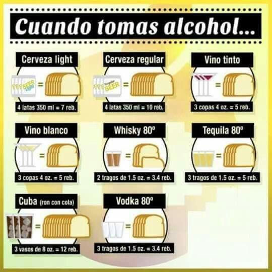 Cantidades de alcohol