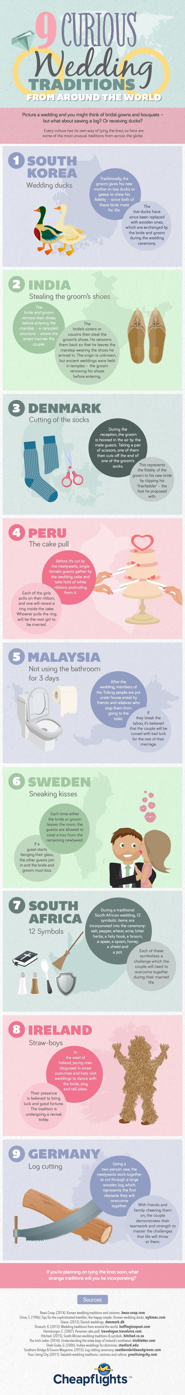 9 Curious Wedding Traditions From Around the World #Infographic #Travel #Wedding