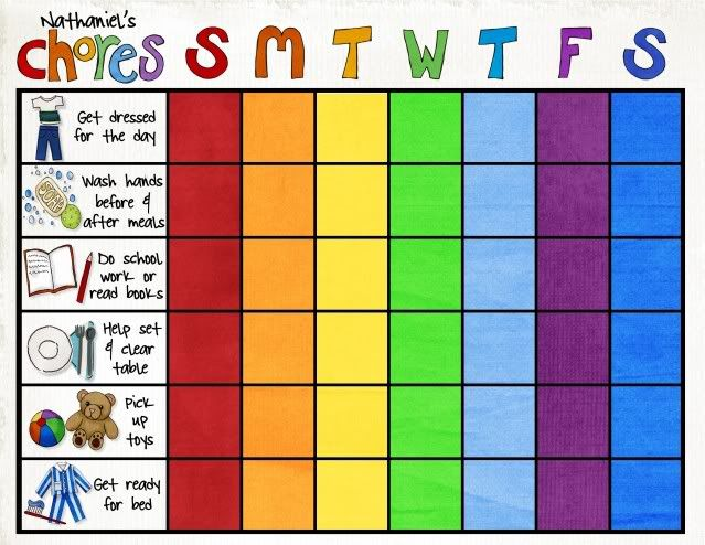 Best 20 preschool chore charts ideas on pinterest for Behavior charts for preschoolers template
