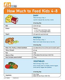 How Much to Feed Kids 4-8Portion Size