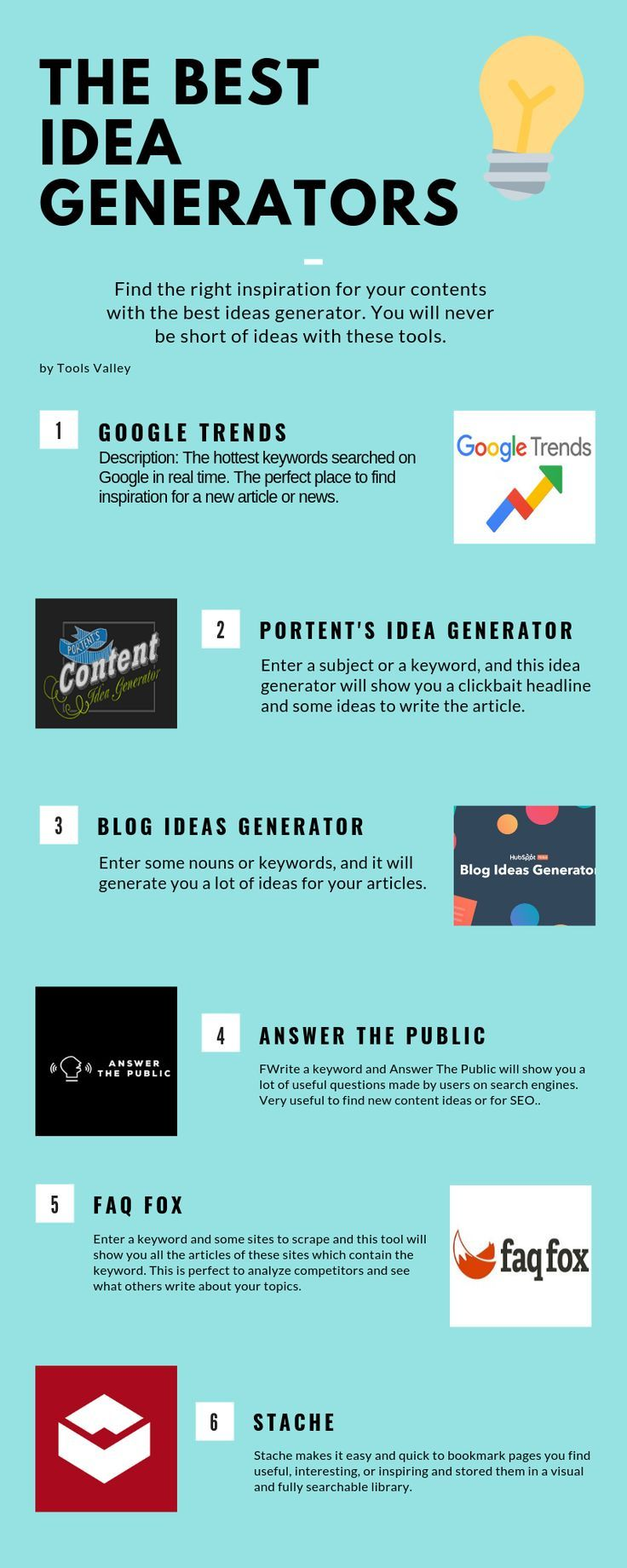 Find The Right Inspiration For Your Contents With The Best Ideas Generator You Will Never Be Short O Blogging Basics Learn Blogging Content Marketing Strategy