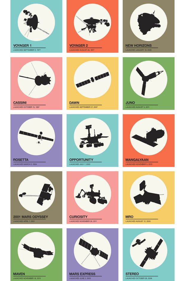 The beautifully designed graphic features silhouettes of active space probes. The Spaceprob.es website also features info about active space science probe missions, plus stickers and posters for sale.