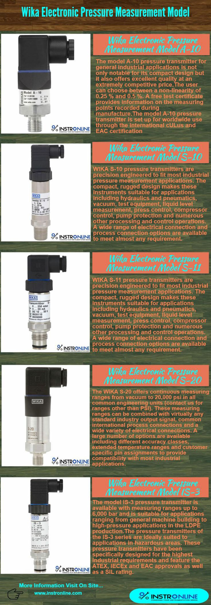 #WIKA_S_10_pressure_transmitters are precision engineered to fit most industrial pressure measurement applications.
